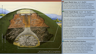 Criel_mound_diagram_medium