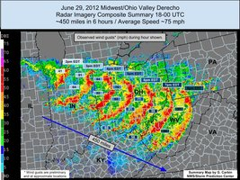 Derecho_weather_medium